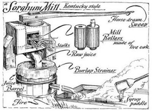 """Drawing of Mill for grinding Sorghum or Sugar Cane. Lot mentions the """"rollers"""" and the """"sweep-pole"""" that had to be fabricated to build the mill."""